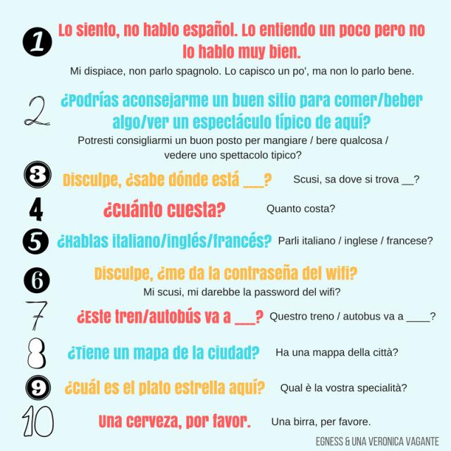 frasi spagnolo